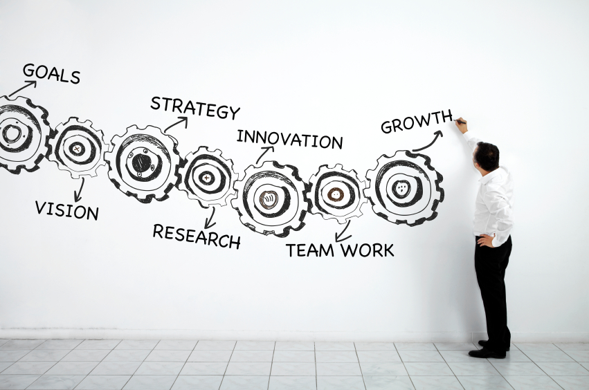 Aligning Hr Strategy With Business Strategy | Thirdstage Consulting